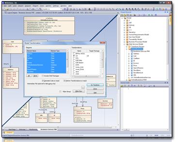 你现在能集成uml建模到建立,测试,执行,部署系统的过程中.